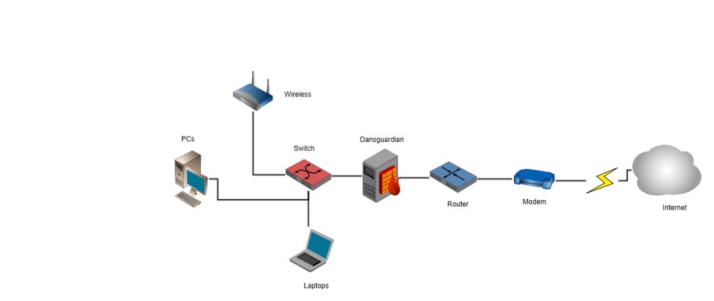 dg_network